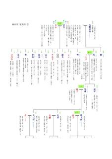 細田家系図.jpg